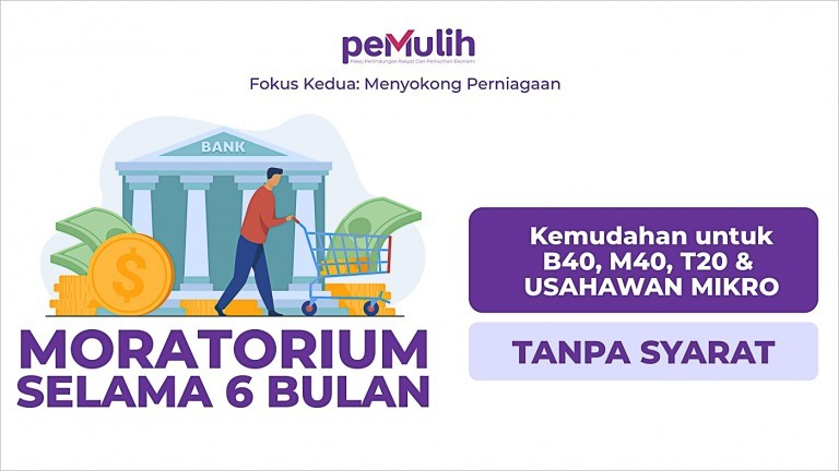 Loan moratorium of six months under the Pemulih aid package – automatic approval